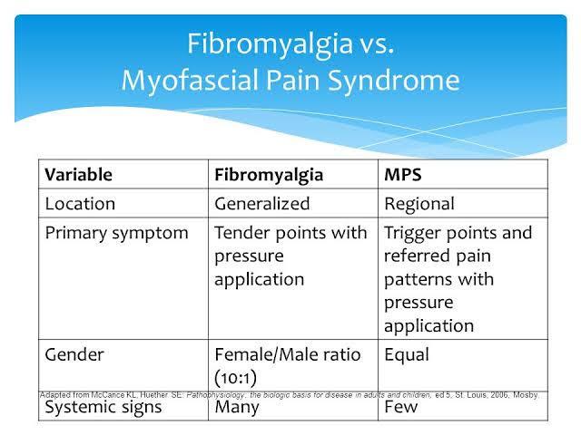 blog-acupuncture-for-fibromyalgia-4