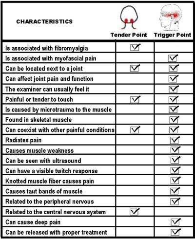 blog-acupuncture-for-fibromyalgia-5
